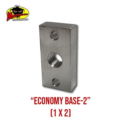 MRH Product Economy Base 4