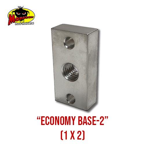 MRH Product Economy Base 6