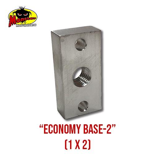 MRH Product Economy Base 7