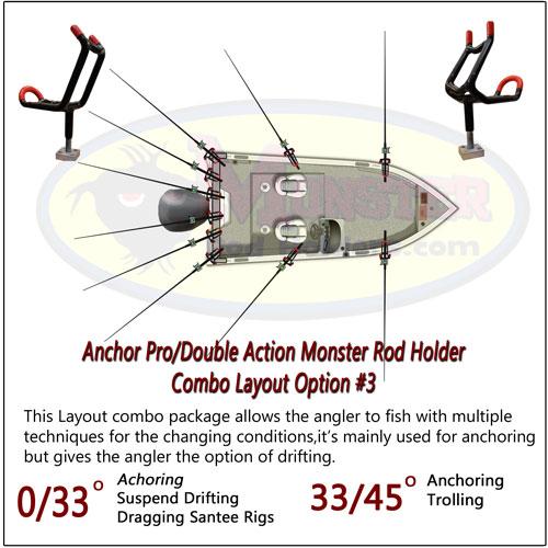 boat-option-anchor-pro
