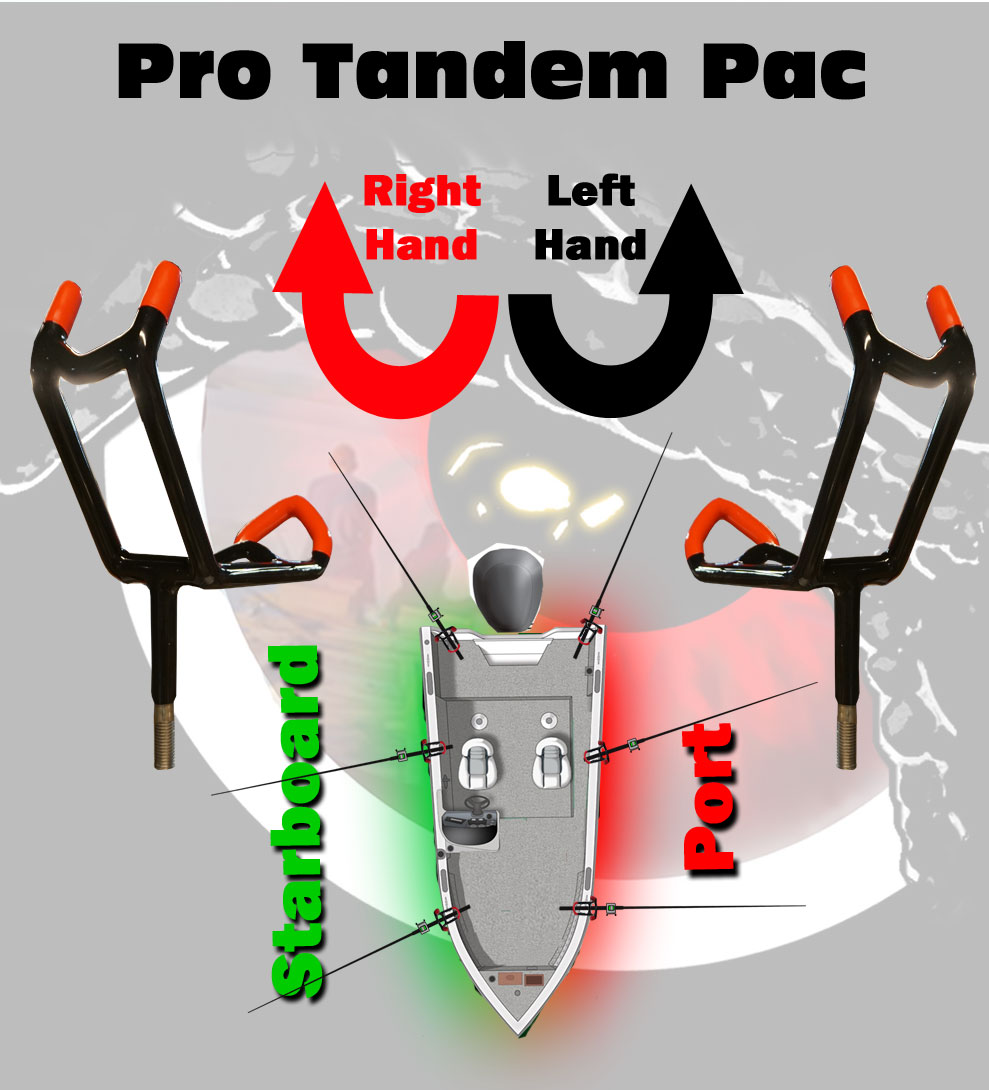 PRO-TAMDEM-PAC